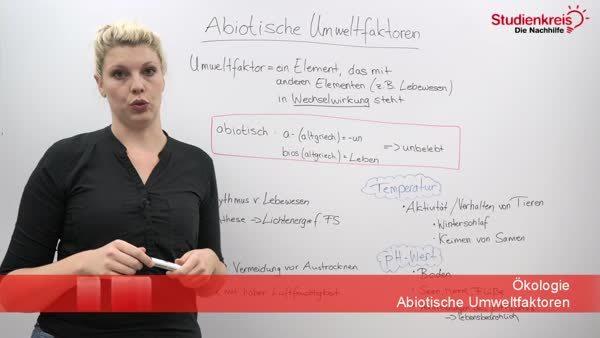 Abiotische Biotische Faktoren Uf Toleranzkurven 13