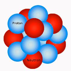 bild-atom-atomkern-modell-protonen-neutronen-kernladung