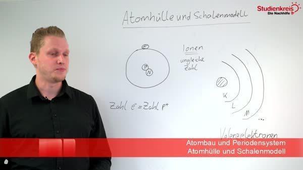 Die Atomhülle und das Schalenmodell einfach erklärt