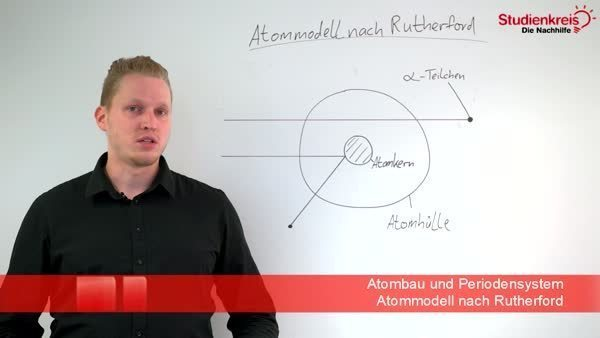 Atommodell nach Rutherford - Chemie