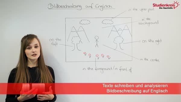 Bildbeschreibung Auf Englisch Vokabeln Und Beispiele