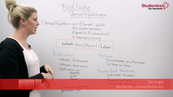 Biologie Lernen Grundbegriffe Der Okologie 0