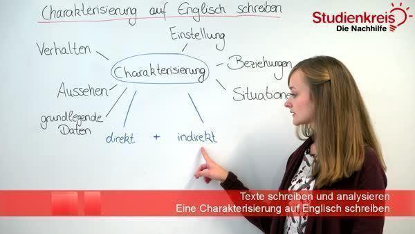 Wie Schreibe Ich Eine Charakterisierung Auf Englisch