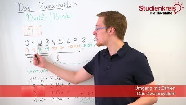 Zweiersystem/Dualsystem leicht erklärt