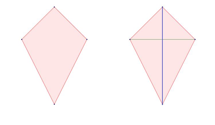 Drachenviereck - Flächeninhalt und Konstruktion