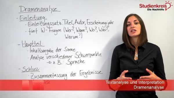 Dramenanalyse Schritt Für Schritt Deutsch Klasse 8