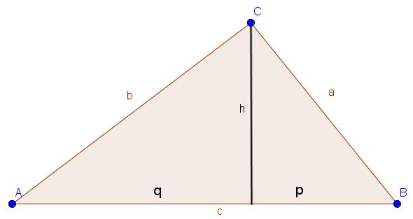 Dreieck mit Höhe und Hypotenusenabschnitten q und p