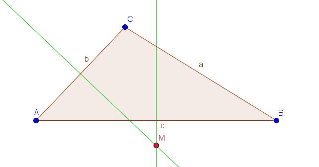 Mittelpunkt des Umkreises