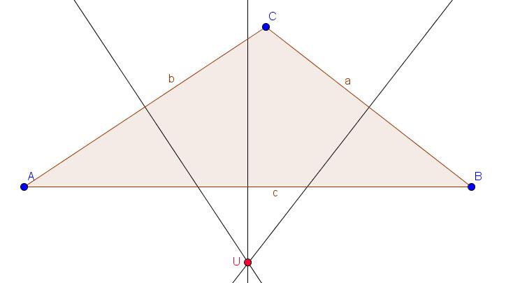 Umkreismittelpunkt eines Dreiecks