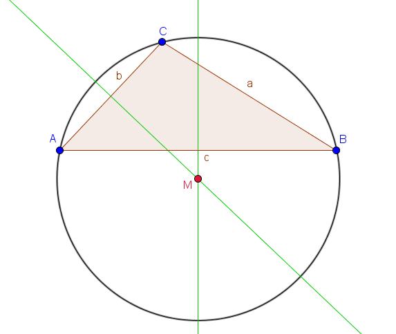 Konstruktion des Umkreises