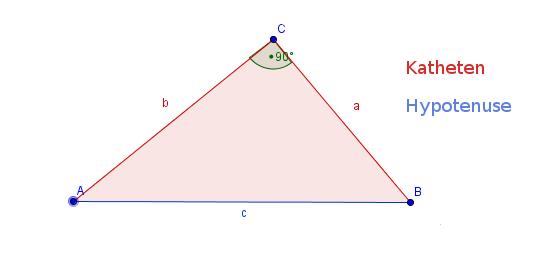 Was ist der Satz des Pythagoras? - Formel und Beweis