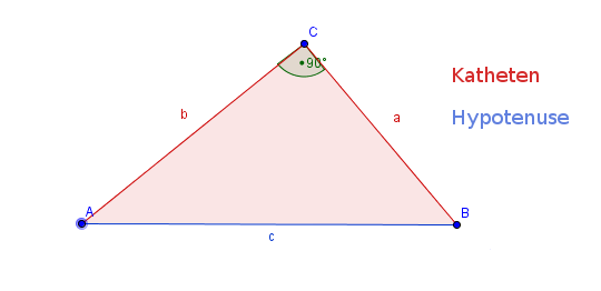 Rechtwinkliges Dreieck.