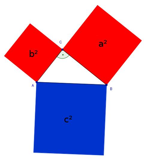 Dreieck mit konstruierten Flächen.