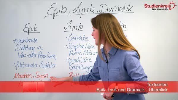 Epik, Lyrik und Dramatik - Literarische Gattungen im Überblick