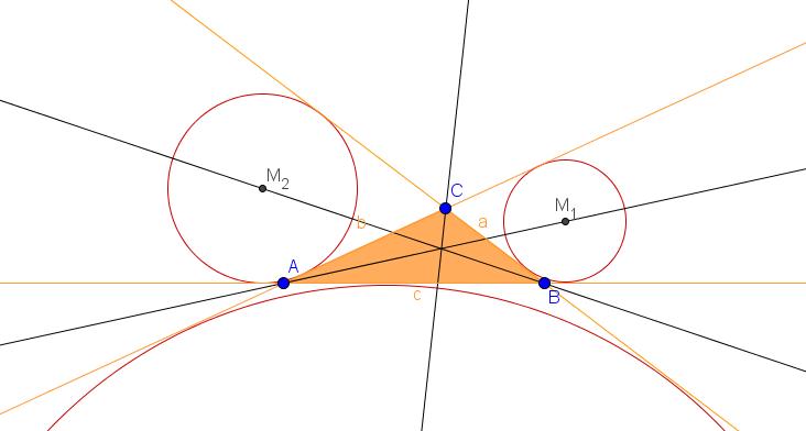 Ankreise des Dreiecks