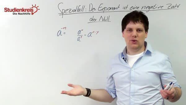 Potenzen mit negativem Exponenten - Mathematik Klasse 9