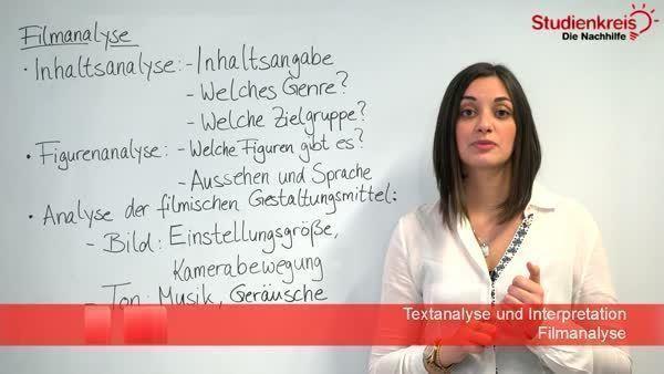 Filmanalyse Im Deutschunterricht Am Beispiel Des Films Grin