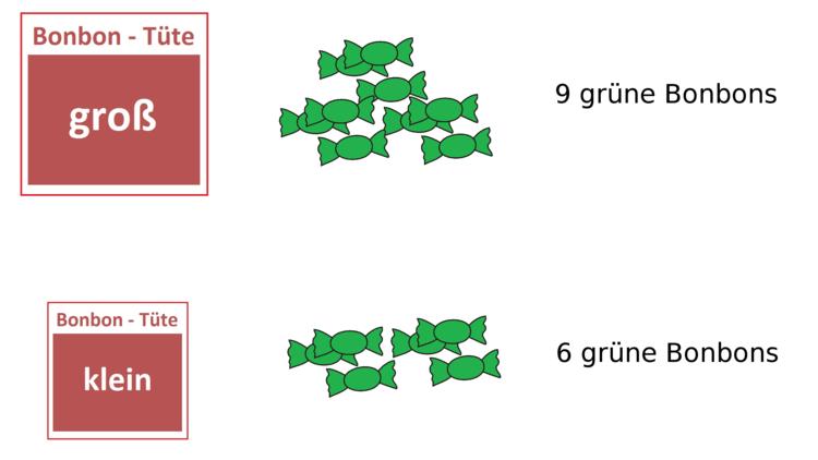 Absolute Häufigkeiten von grünen Bonbons.