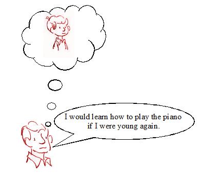 Anwendungsbeispiel If-Satz Typ 2