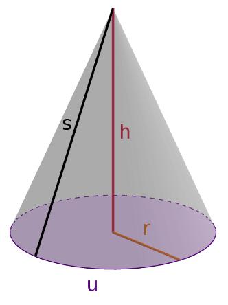Beispiel eines Kegels