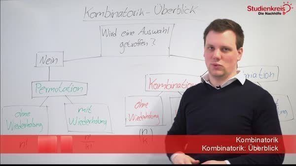 Permutation, Variation, Kombination - Überblick Kombinatorik