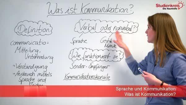 was ist kommunikation deutsch klasse 10 - Man Kann Nicht Nicht Kommunizieren Beispiel