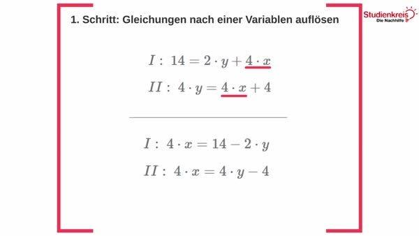 Lineare Gleichungssysteme durch Gleichsetzen lösen