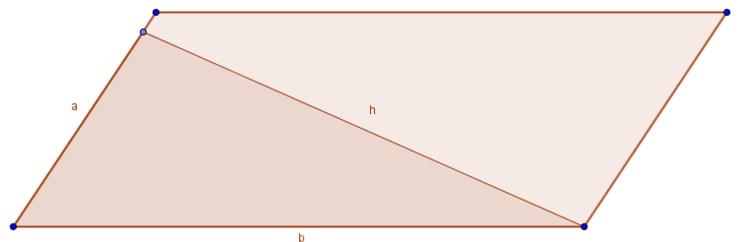 Parallelogramm mit der Höhe ha
