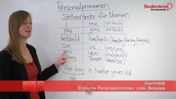 Personalpronomen (personal pronouns): Liste, Beispiele