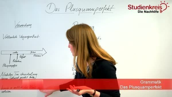 kennenlernen plusquamperfekt