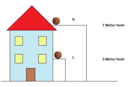 lageenergie formel und beispiele physik. Black Bedroom Furniture Sets. Home Design Ideas
