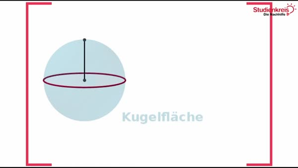 Formel fur den mantel einer kugel