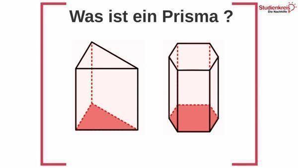 Was ist ein Prisma? - Volumen und Oberfläche berechnen