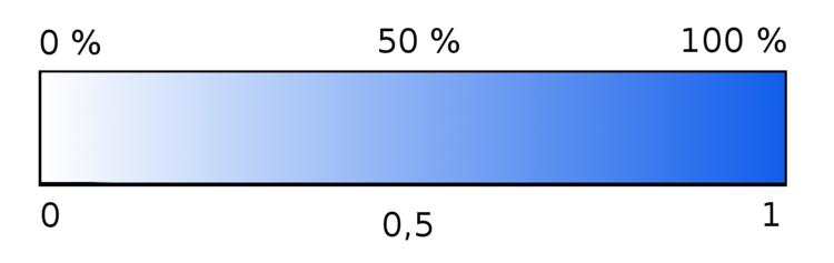Zusammenhang zwischen Prozentangabe und Dezimalzahl.