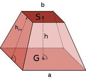 Pyramidenstumpf