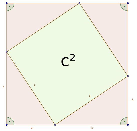 Geometrischer Beweis des Satz des Pythagoras.