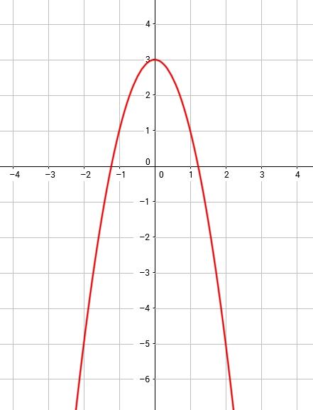 quadratische_ungleichungen_1