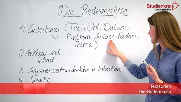 Eine Redeanalyse Schreiben Deutsch Klasse 10