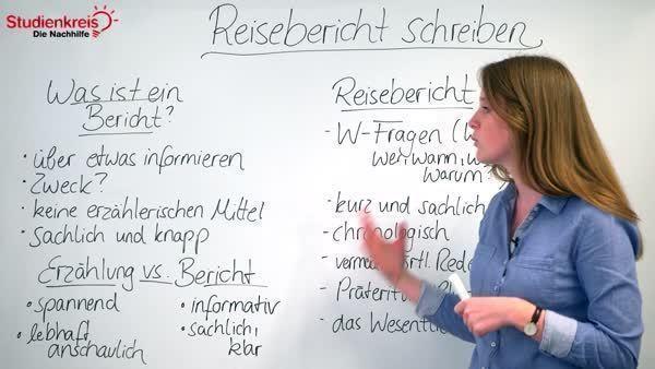 Reisebericht Schreiben So Gehts Deutsch Klasse 7