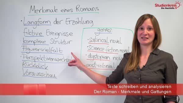 Der Roman Novel Merkmale Und Genres