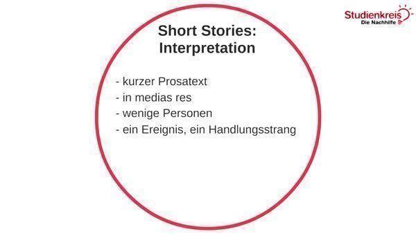 Short Stories Im Englischunterricht Interpretation Mit Beispiel