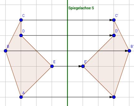 Symmetrie Achsensymmetrie anhand eines Vielecks