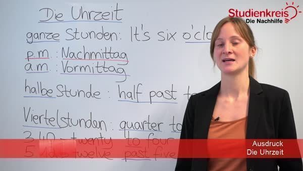 Das englische Datum - Englisch Klasse 5