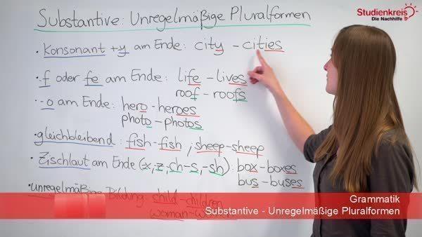 Substantive: Unregelmäßige Pluralformen im Englischen