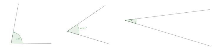 Winkelarten und Winkeltypen bestimmen