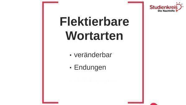 Wortarten Deutsch Daf Arbeitsblatter